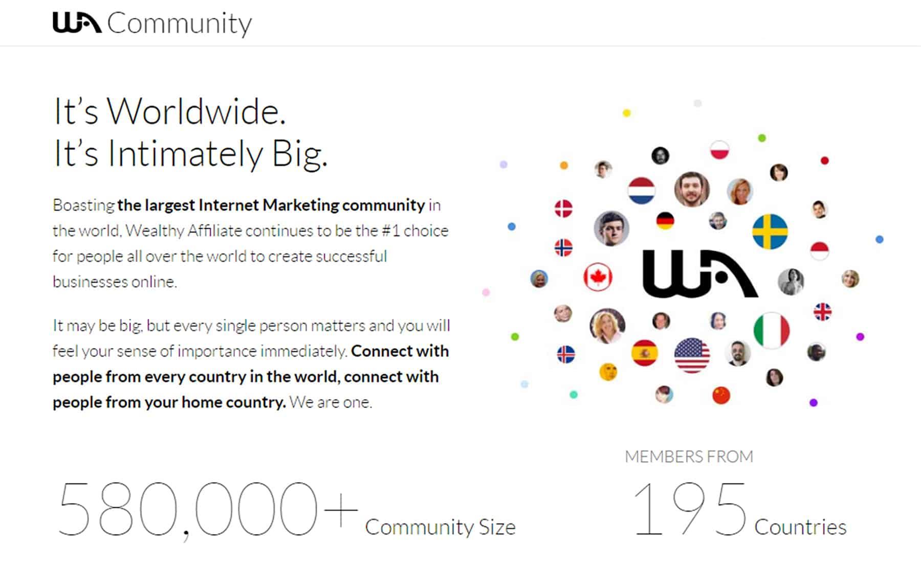 wealthy-affiliate-community