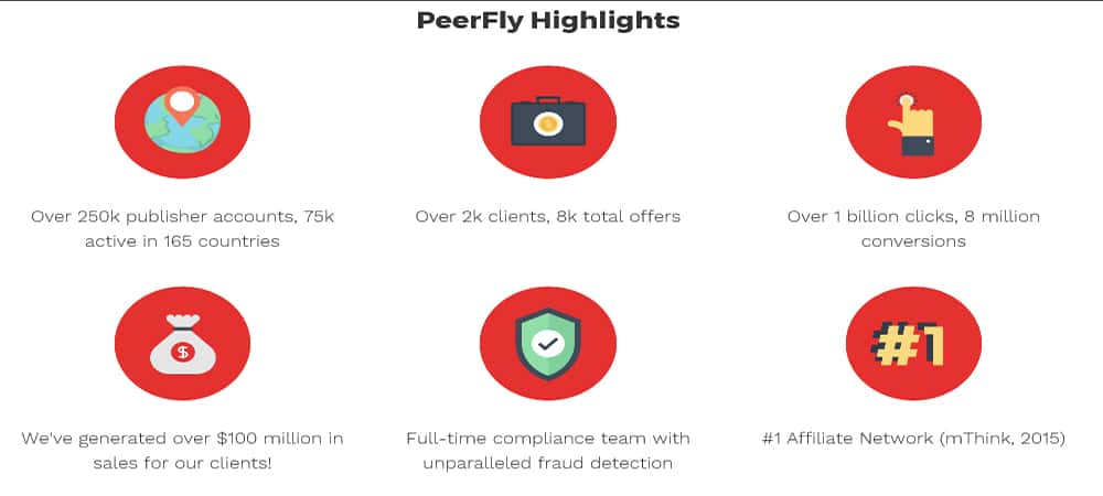 Peerfly Review - Pros and Cons