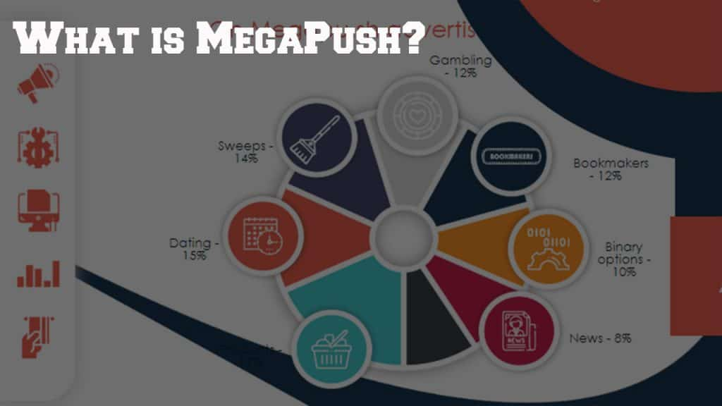 MegaPush Reviews - What is MegaPush