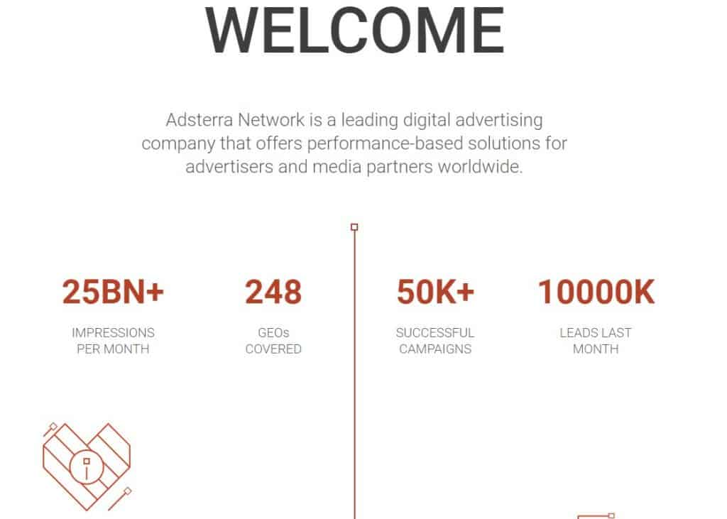 What is Adsterra network about?
